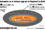 sondaggi_elettorali_sicilia_affluenza_e_astensione