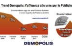 demopolis_indagine_astensionismo_voto_4_marzo