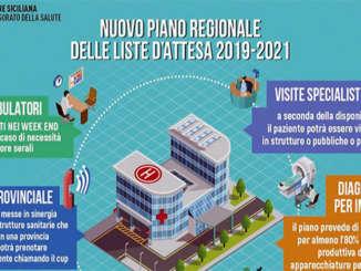 nuovo_piano_regionale_sanita