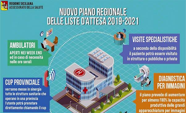 Sanità siciliana, nuovi servizi - ambulatori sempre aperti