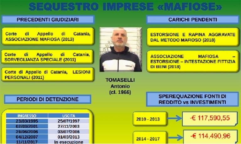 Operazione antimafia con sequestro a Catania