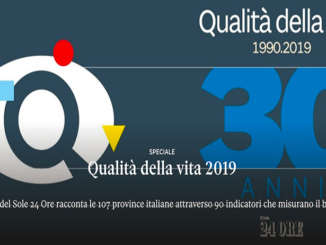 qualita_della_vita_sondaggio_sole24ore