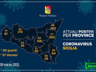 aggiornamento-coronavirus_province-28-3-2020