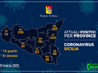 aggiornamento-coronavirus_province-31-3-2020
