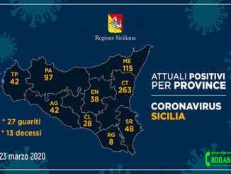 aggiornamento-coronavirus_province_23-3-2020