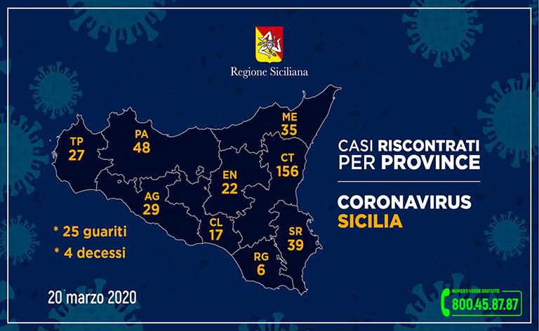 Coronavirus Sicilia, 379 i contagiati