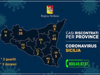 coronavirus_dati_sicilia_per_province_12_marzo_2020