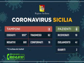 coronavirus_sicilia_10_marzo_aggiornamento