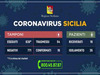 coronavirus_sicilia_tamponipazienti_09_03