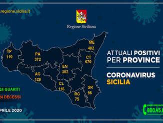 aggiornamento-coronavirus_PROVINCE_25-4-2020