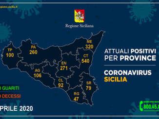 aggiornamento_coronavirus_sicilia_PROVINCE_6-4-2020