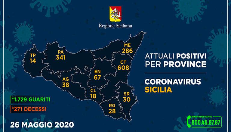 aggiornamento_coronavirus_sicilia_PROVINCE_26-5-2020