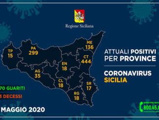 aggiornamento_coronavirus_sicilia_PROVINCE_30-5-2020