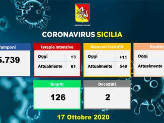 coronavirus_sicilia_dati_17_10_2020