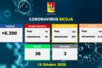 coronavirus_sicilia_dati_18_10_2020