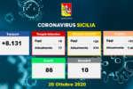 coronavirus_sicilia_dati_20-10-2020_a