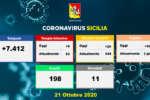 coronavirus_sicilia_dati_21-10-2020
