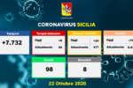 coronavirus_sicilia_dati_22-10_2020_a