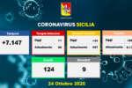 coronavirus_sicilia_dati_24-10-2020_a