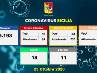 coronavirus_sicilia_dati_25-10-2020_a
