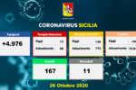 coronavirus_sicilia_dati_26-10-2020_a