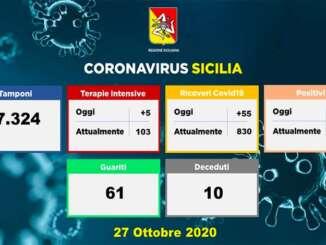coronavirus_sicilia_dati_27_10_2020_a