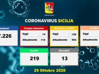 coronavirus_sicilia_dati_29-10-2020_a