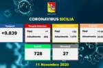 coronavirus_sicilia_dati_11_11_2020_a