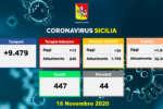 coronavirus_sicilia_dati_18-11-2020_a