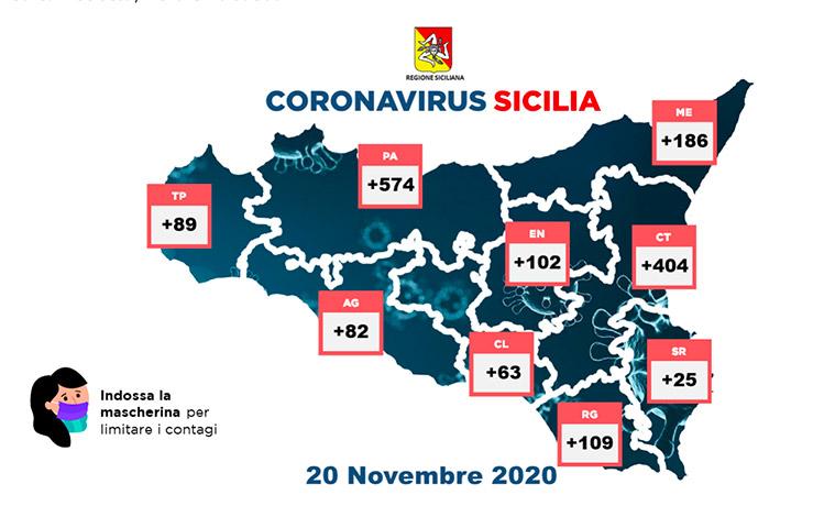 Aumentano i positivi in Italia