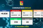 coronavirus_sicilia_dati_21-11-2020_a