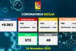 coronavirus_sicilia_dati_24-11-2020_a
