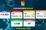coronavirus_sicilia_dati_25-11-2020_a