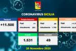 coronavirus_sicilia_dati_26-11-2020_a