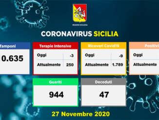 coronavirus_sicilia_dati_27-11-2020_a