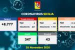 coronavirus_sicilia_dati_28-11-2020_a