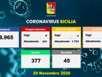 coronavirus_sicilia_dati_29-11-2020_a