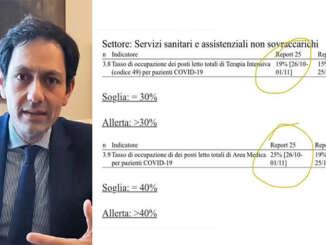 razza_documenti_servizi_sanitari_regione_siciliana
