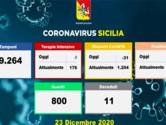 coronavirus_sicilia_dati_23-12-2020_a