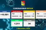 coronavirus_sicilia_dati_3-11-2020_a