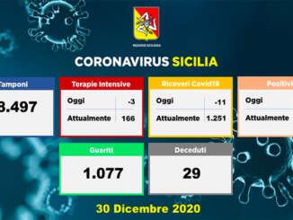 coronavirus_sicilia_dati_30-12-2020_a