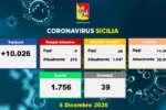 coronavirus_sicilia_dati_4-11-2020_a