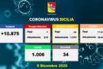 coronavirus_sicilia_dati_5-11-2020_a