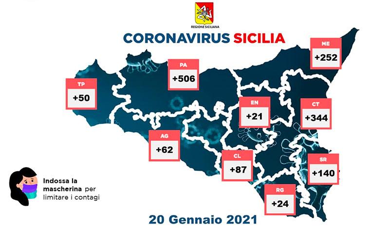 Coronavirus in Sicilia, 1.486 positivi e 37 morti