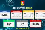 coronavirus_sicilia_dati_11-1-2021_a