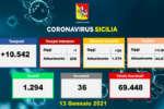 coronavirus_sicilia_dati_13-1-2021_a