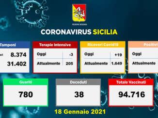 coronavirus_sicilia_dati_18-1-2021_a