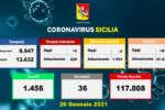Covid in Sicilia, 970 positivi e 36 deceduti
