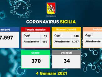 coronavirus_sicilia_dati_4-1-2021_a