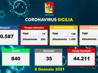 coronavirus_sicilia_dati_8-1-2021_a